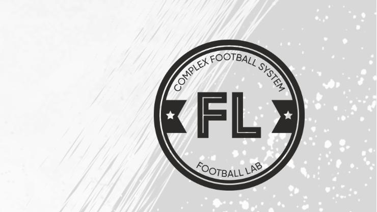 Football Lab dla WAP: Tydzień 3 - Ball Control Challenge